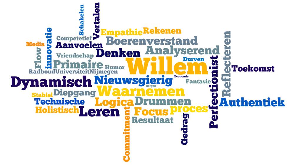 TAGCLOUD_Willem copy